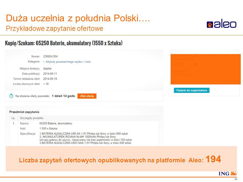 Do not put content in the Brand Signature area Duża uczelnia z południa Polski…. Przykładowe zapytanie ofertowe Liczba zapytań ofertowych opublikowany