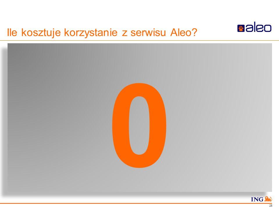 Do not put content in the Brand Signature area Ile kosztuje korzystanie z serwisu Aleo? 0 25