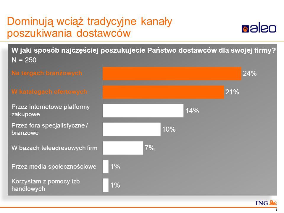Do not put content in the Brand Signature area Duża uczelnia z południa Polski….