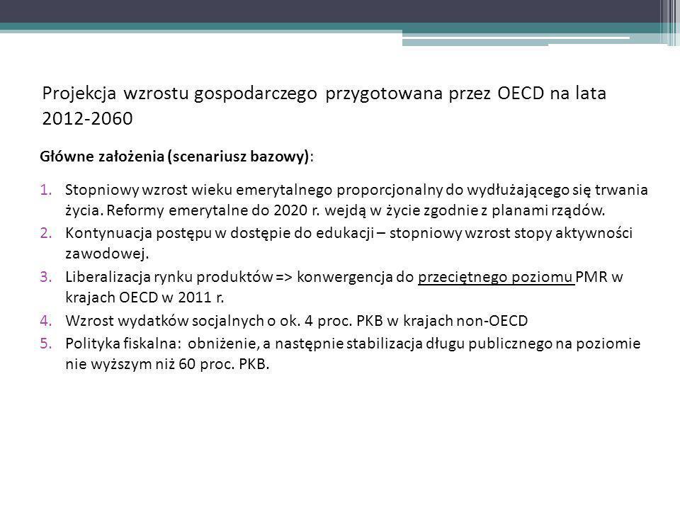 Projekcja wzrostu gospodarczego przygotowana przez OECD na lata 2012-2060 Główne założenia (scenariusz bazowy): 1.Stopniowy wzrost wieku emerytalnego