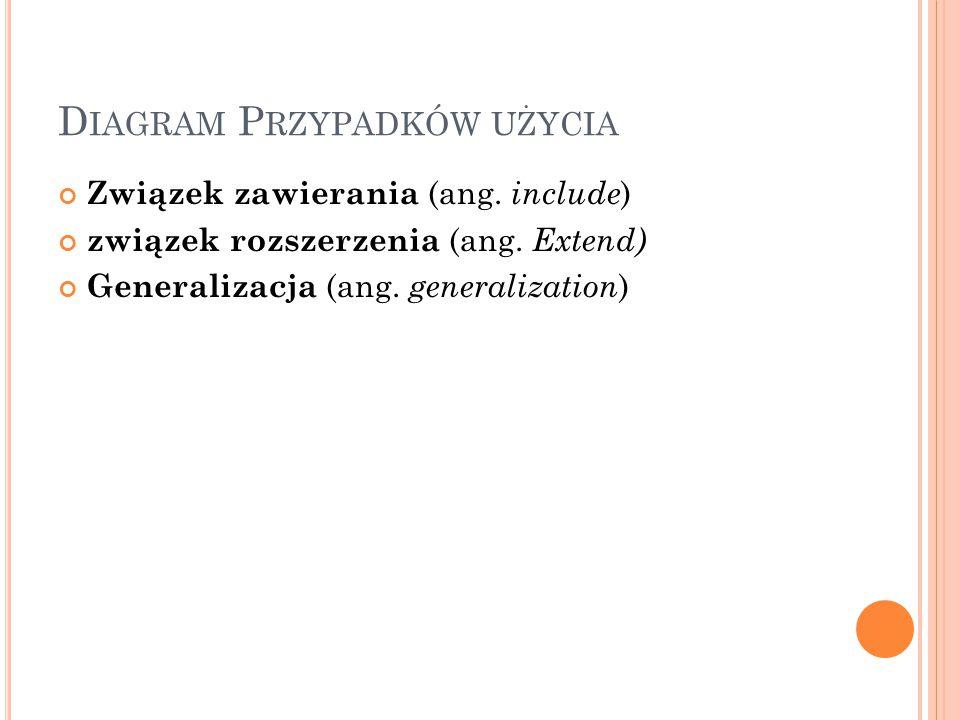 D IAGRAM P RZYPADKÓW UŻYCIA Związek zawierania (ang. include ) związek rozszerzenia (ang. Extend) Generalizacja (ang. generalization )