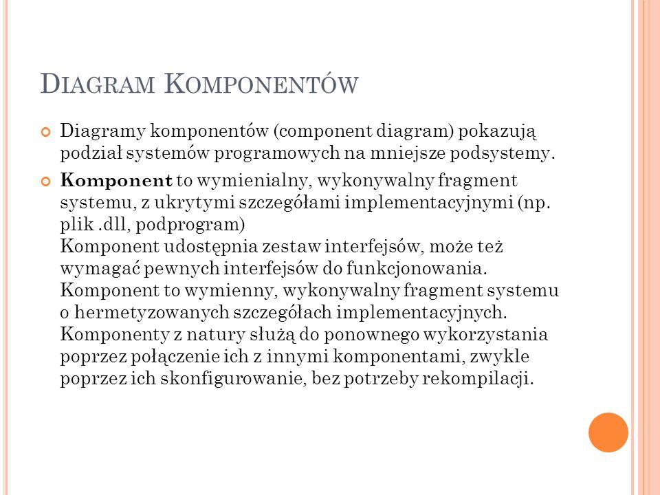 D IAGRAM K OMPONENTÓW Diagramy komponentów (component diagram) pokazują podział systemów programowych na mniejsze podsystemy. Komponent to wymienialny