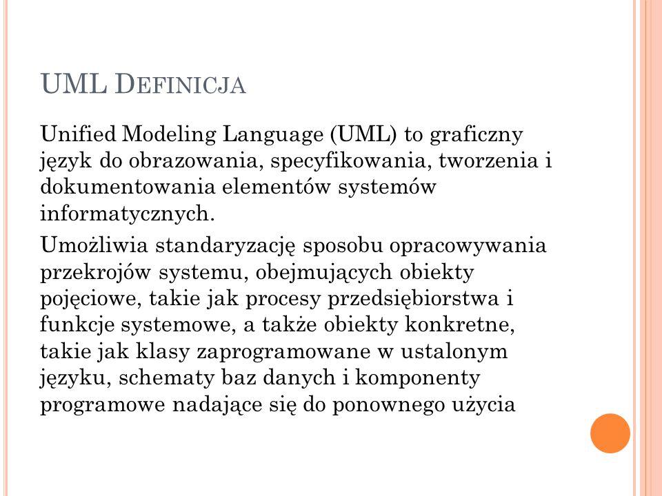 UML D EFINICJA Unified Modeling Language (UML) to graficzny język do obrazowania, specyfikowania, tworzenia i dokumentowania elementów systemów informatycznych.