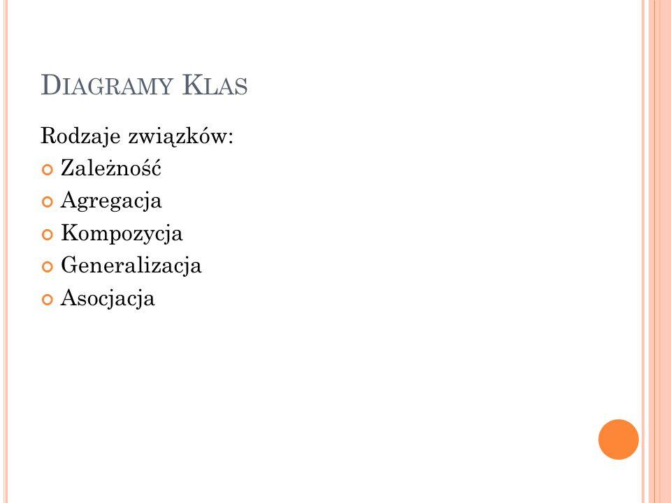 D IAGRAMY K LAS Rodzaje związków: Zależność Agregacja Kompozycja Generalizacja Asocjacja