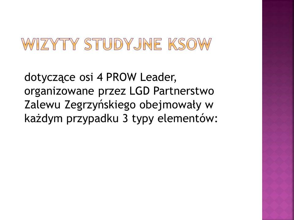 dotyczące osi 4 PROW Leader, organizowane przez LGD Partnerstwo Zalewu Zegrzyńskiego obejmowały w każdym przypadku 3 typy elementów: