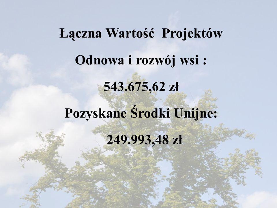 Łączna Wartość Projektów Odnowa i rozwój wsi : 543.675,62 zł Pozyskane Środki Unijne: 249.993,48 zł