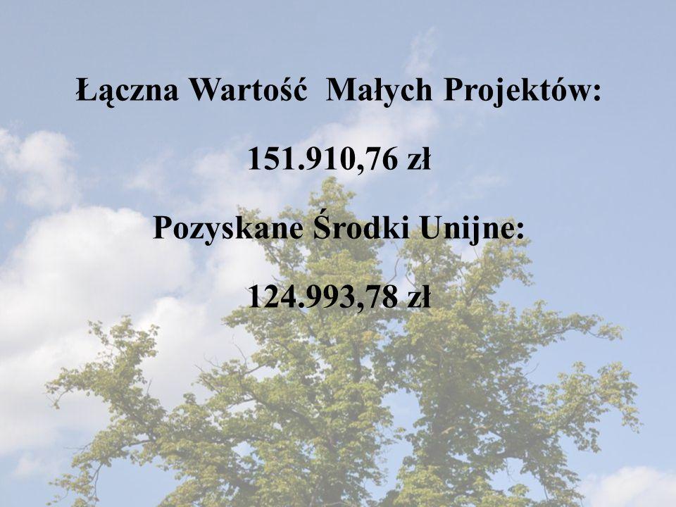 Łączna Wartość Małych Projektów: 151.910,76 zł Pozyskane Środki Unijne: 124.993,78 zł