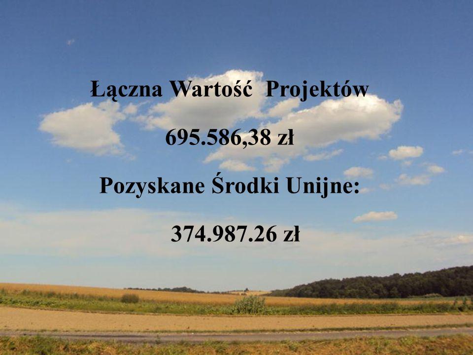 Łączna Wartość Projektów 695.586,38 zł Pozyskane Środki Unijne: 374.987.26 zł