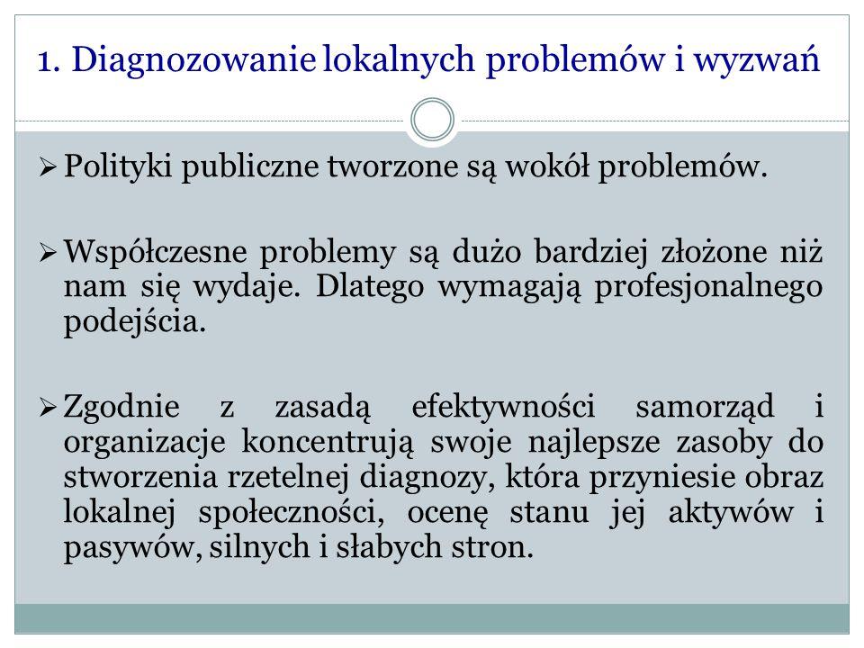 1. Diagnozowanie lokalnych problemów i wyzwań  Polityki publiczne tworzone są wokół problemów.  Współczesne problemy są dużo bardziej złożone niż na