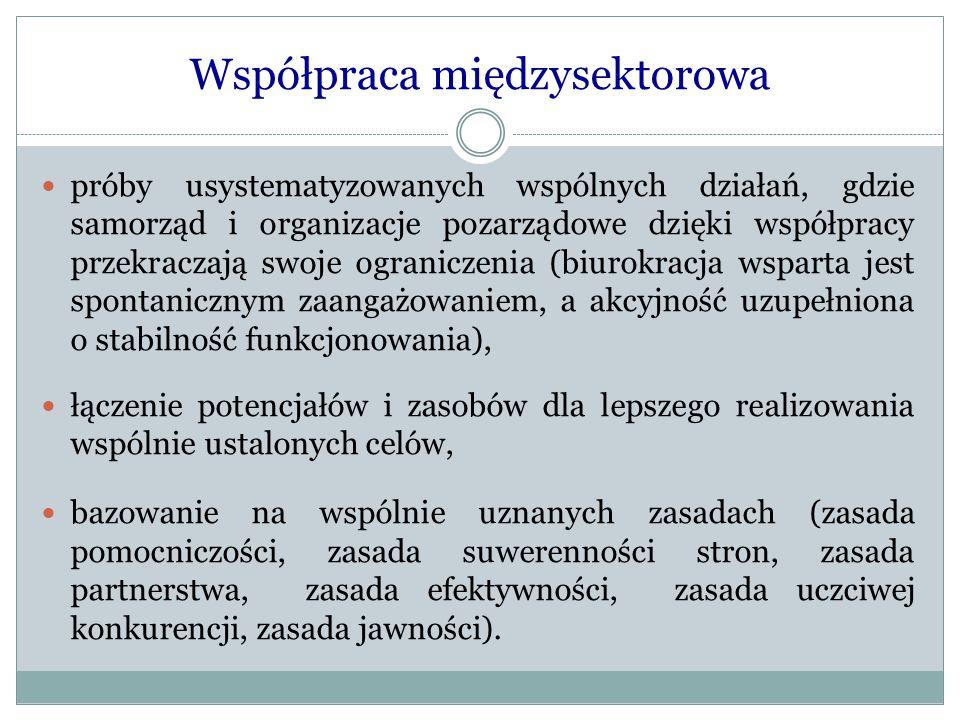 Partycypacja obywatelska …partycypacja, czyli uczestnictwo.