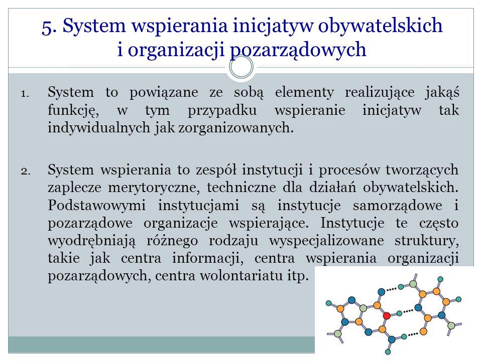 5. System wspierania inicjatyw obywatelskich i organizacji pozarządowych 1. System to powiązane ze sobą elementy realizujące jakąś funkcję, w tym przy