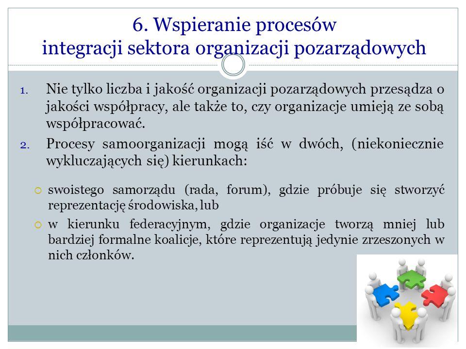6. Wspieranie procesów integracji sektora organizacji pozarządowych 1. Nie tylko liczba i jakość organizacji pozarządowych przesądza o jakości współpr