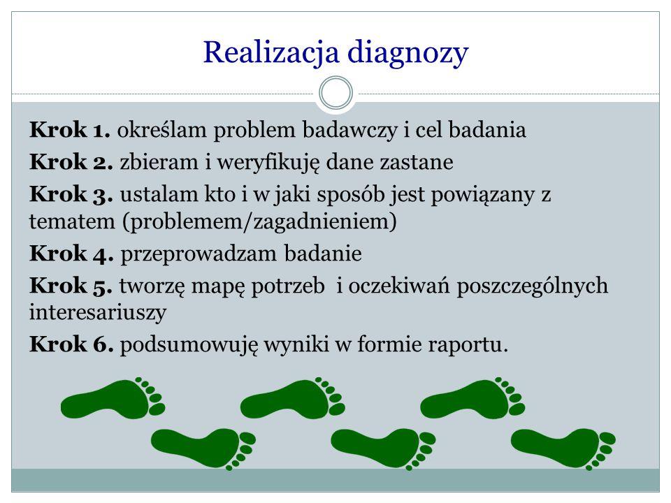 Realizacja diagnozy Krok 1. określam problem badawczy i cel badania Krok 2. zbieram i weryfikuję dane zastane Krok 3. ustalam kto i w jaki sposób jest