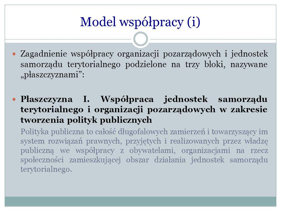"""Model współpracy (i) Zagadnienie współpracy organizacji pozarządowych i jednostek samorządu terytorialnego podzielone na trzy bloki, nazywane """"płaszcz"""