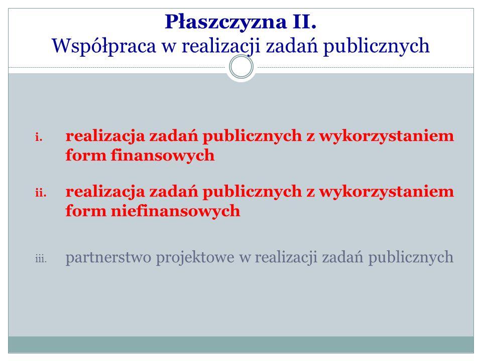 Płaszczyzna II. Współpraca w realizacji zadań publicznych i. realizacja zadań publicznych z wykorzystaniem form finansowych ii. realizacja zadań publi