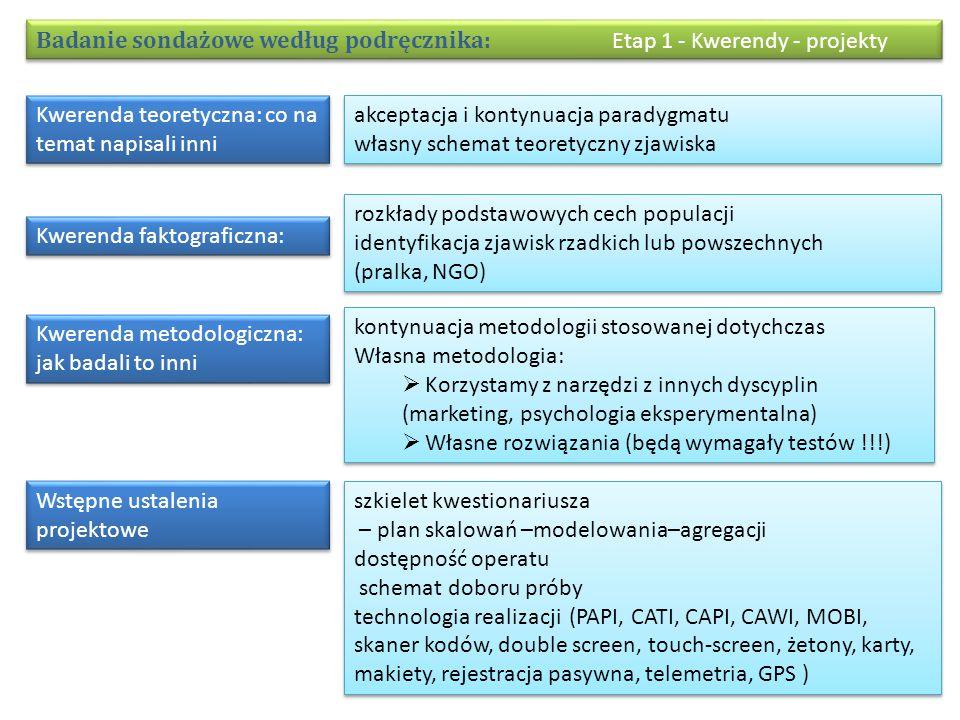 Badanie sondażowe według podręcznika: Etap 1 - Kwerendy - projekty Kwerenda teoretyczna: co na temat napisali inni Kwerenda faktograficzna: Kwerenda m