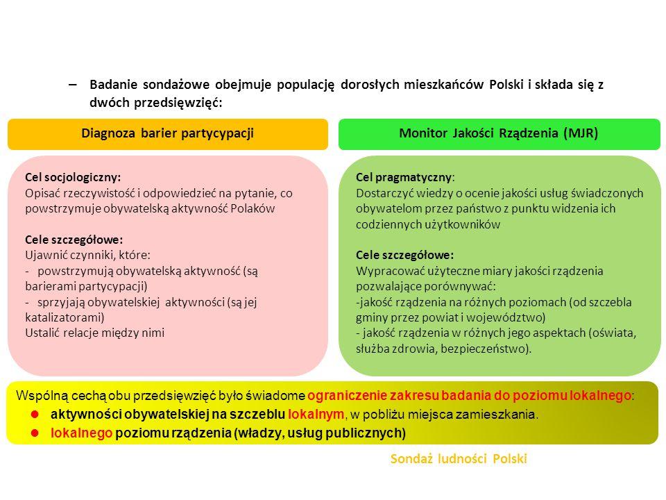 – Badanie sondażowe obejmuje populację dorosłych mieszkańców Polski i składa się z dwóch przedsięwzięć: Sondaż ludności Polski Diagnoza barier partycypacjiMonitor Jakości Rządzenia (MJR) Cel socjologiczny: Opisać rzeczywistość i odpowiedzieć na pytanie, co powstrzymuje obywatelską aktywność Polaków Cele szczegółowe: Ujawnić czynniki, które: - powstrzymują obywatelską aktywność (są barierami partycypacji) - sprzyjają obywatelskiej aktywności (są jej katalizatorami) Ustalić relacje między nimi Cel pragmatyczny: Dostarczyć wiedzy o ocenie jakości usług świadczonych obywatelom przez państwo z punktu widzenia ich codziennych użytkowników Cele szczegółowe: Wypracować użyteczne miary jakości rządzenia pozwalające porównywać: -jakość rządzenia na różnych poziomach (od szczebla gminy przez powiat i województwo) - jakość rządzenia w różnych jego aspektach (oświata, służba zdrowia, bezpieczeństwo).
