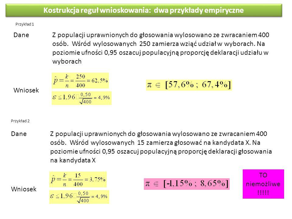 Kostrukcja reguł wnioskowania: dwa przykłady empiryczne DaneZ populacji uprawnionych do głosowania wylosowano ze zwracaniem 400 osób. Wśród wylosowany