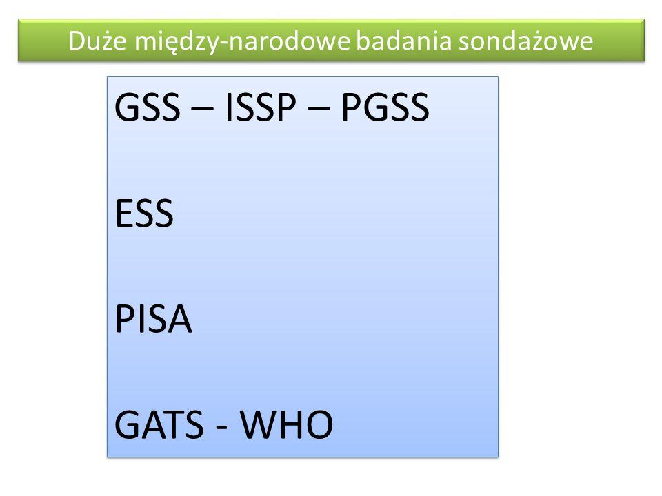 Duże między-narodowe badania sondażowe GSS – ISSP – PGSS ESS PISA GATS - WHO GSS – ISSP – PGSS ESS PISA GATS - WHO