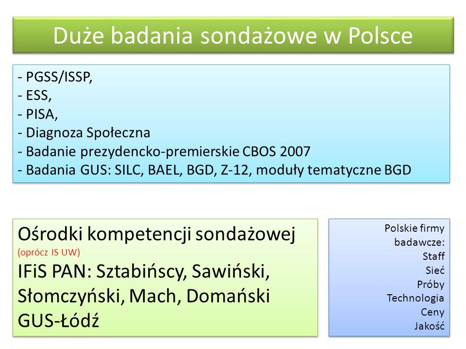 Duże badania sondażowe w Polsce - PGSS/ISSP, - ESS, - PISA, - Diagnoza Społeczna - Badanie prezydencko-premierskie CBOS 2007 - Badania GUS: SILC, BAEL