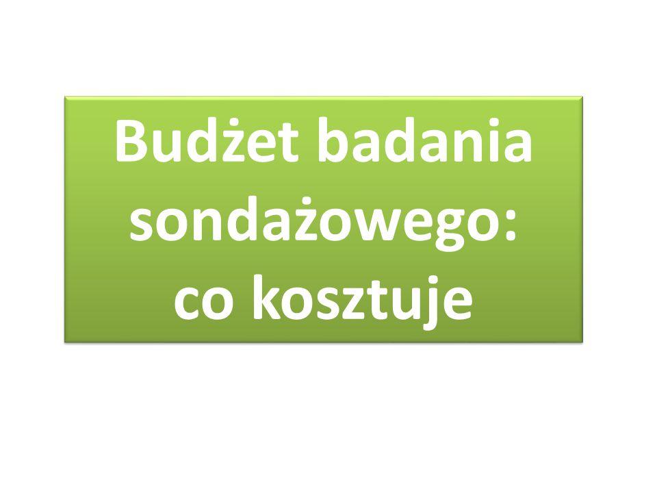 Budżet badania sondażowego: co kosztuje