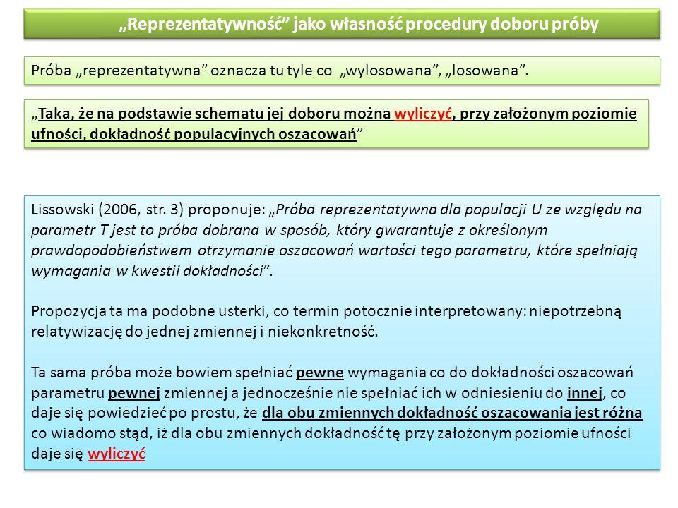 """""""Reprezentatywność"""" jako własność procedury doboru próby Próba """"reprezentatywna"""" oznacza tu tyle co """"wylosowana"""", """"losowana"""". """"Taka, że na podstawie s"""