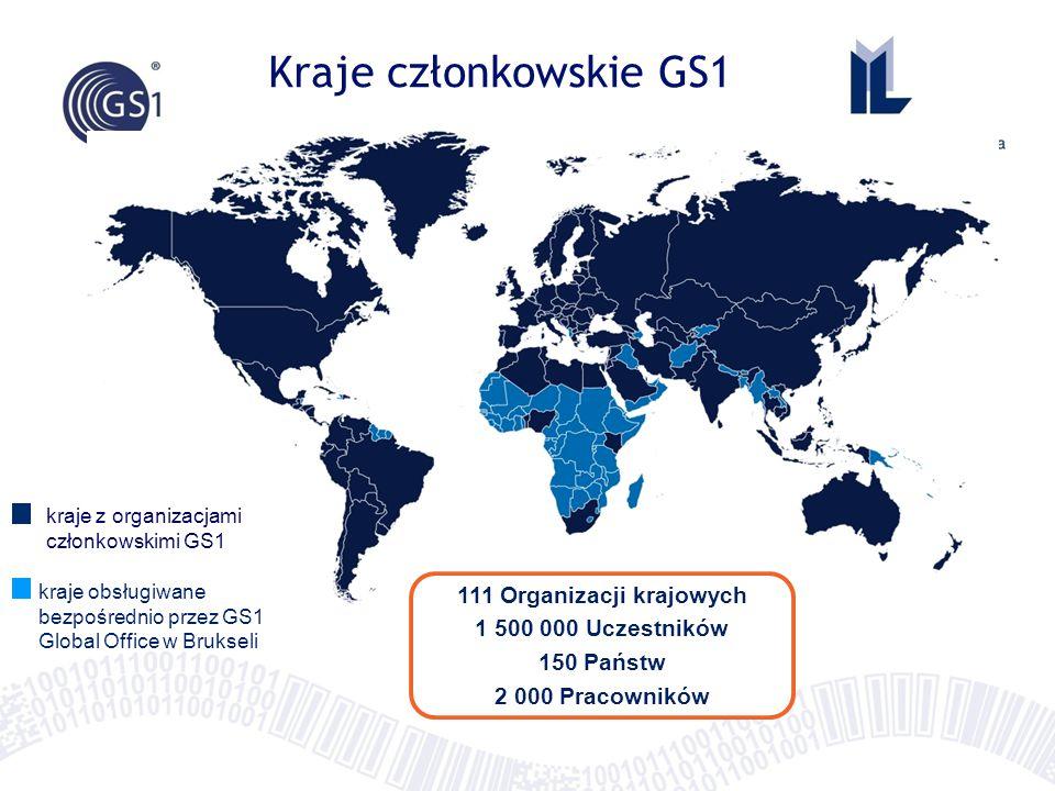 kraje z organizacjami członkowskimi GS1 kraje obsługiwane bezpośrednio przez GS1 Global Office w Brukseli 111 Organizacji krajowych 1 500 000 Uczestników 150 Państw 2 000 Pracowników Kraje członkowskie GS1