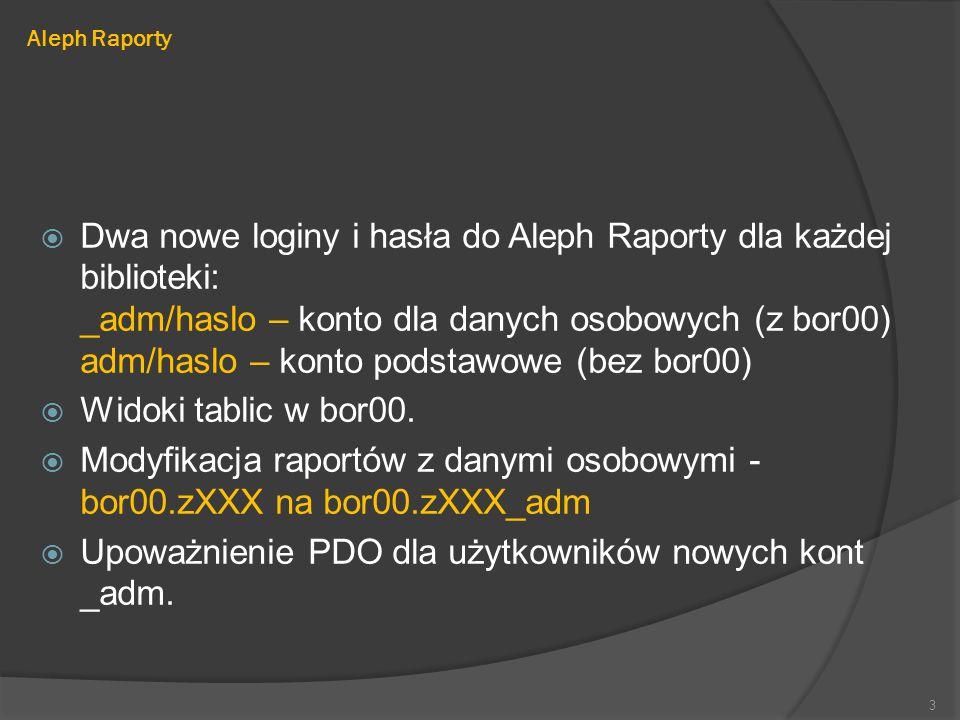 Aleph Raporty 3  Dwa nowe loginy i hasła do Aleph Raporty dla każdej biblioteki: _adm/haslo – konto dla danych osobowych (z bor00) adm/haslo – konto podstawowe (bez bor00)  Widoki tablic w bor00.