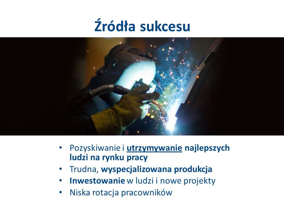 Źródła sukcesu Pozyskiwanie i utrzymywanie najlepszych ludzi na rynku pracy Trudna, wyspecjalizowana produkcja Inwestowanie w ludzi i nowe projekty Ni