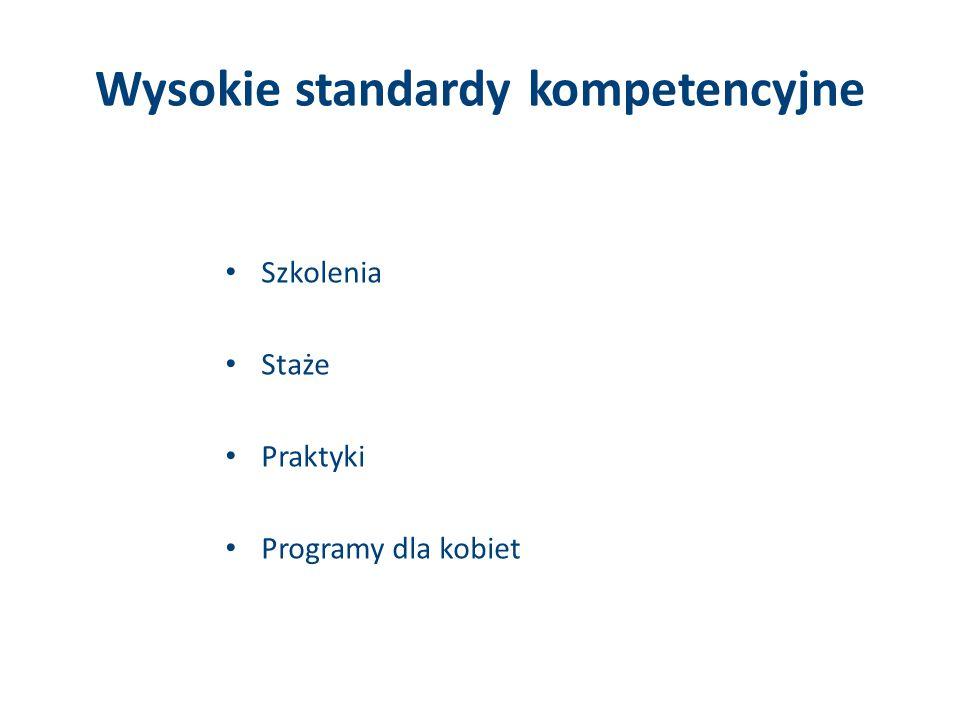 Wysokie standardy kompetencyjne Szkolenia Staże Praktyki Programy dla kobiet