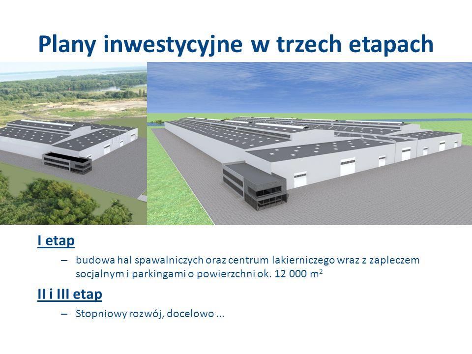 Plany inwestycyjne w trzech etapach I etap – budowa hal spawalniczych oraz centrum lakierniczego wraz z zapleczem socjalnym i parkingami o powierzchni
