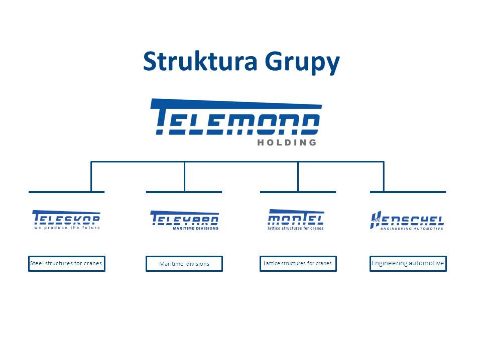 Struktura Grupy Steel structures for cranes Maritime divisions Lattice structures for cranes Engineering automotive