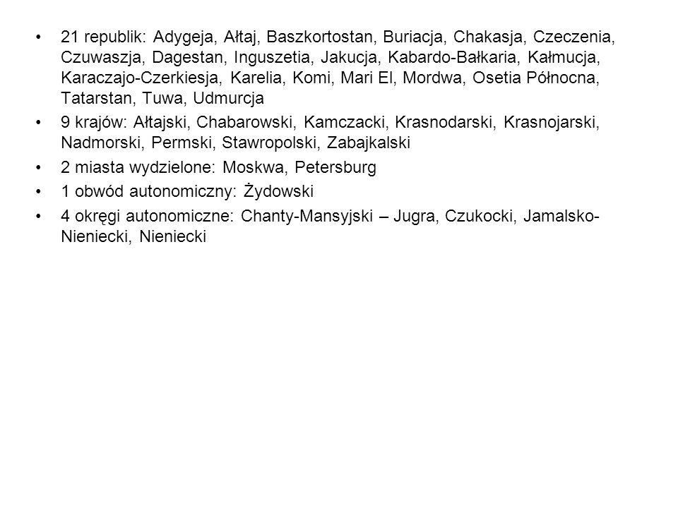 21 republik: Adygeja, Ałtaj, Baszkortostan, Buriacja, Chakasja, Czeczenia, Czuwaszja, Dagestan, Inguszetia, Jakucja, Kabardo-Bałkaria, Kałmucja, Karaczajo-Czerkiesja, Karelia, Komi, Mari El, Mordwa, Osetia Północna, Tatarstan, Tuwa, Udmurcja 9 krajów: Ałtajski, Chabarowski, Kamczacki, Krasnodarski, Krasnojarski, Nadmorski, Permski, Stawropolski, Zabajkalski 2 miasta wydzielone: Moskwa, Petersburg 1 obwód autonomiczny: Żydowski 4 okręgi autonomiczne: Chanty-Mansyjski – Jugra, Czukocki, Jamalsko- Nieniecki, Nieniecki