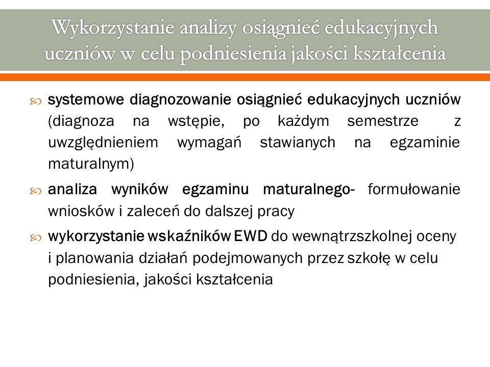  systemowe diagnozowanie osiągnieć edukacyjnych uczniów (diagnoza na wstępie, po każdym semestrze z uwzględnieniem wymagań stawianych na egzaminie ma
