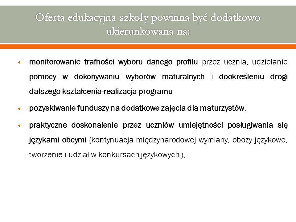 monitorowanie trafności wyboru danego profilu przez ucznia, udzielanie pomocy w dokonywaniu wyborów maturalnych i dookreśleniu drogi dalszego kształcenia-realizacja programu  pozyskiwanie funduszy na dodatkowe zajęcia dla maturzystów,  praktyczne doskonalenie przez uczniów umiejętności posługiwania się językami obcymi (kontynuacja międzynarodowej wymiany, obozy językowe, tworzenie i udział w konkursach językowych ),