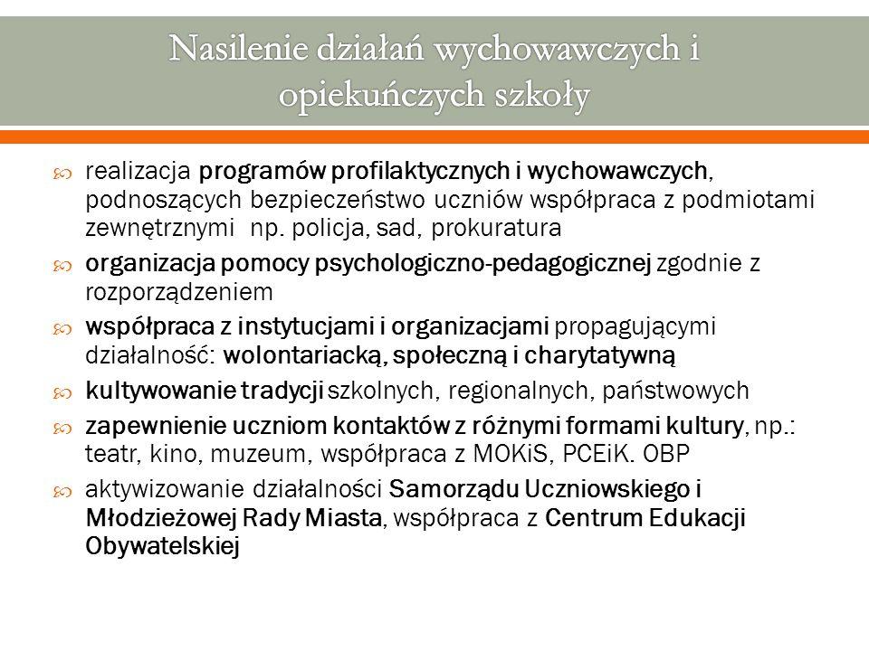  realizacja programów profilaktycznych i wychowawczych, podnoszących bezpieczeństwo uczniów współpraca z podmiotami zewnętrznymi np. policja, sad, pr