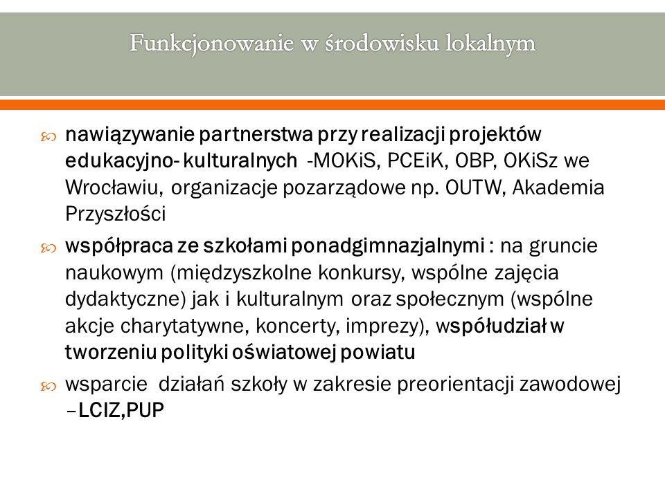  nawiązywanie partnerstwa przy realizacji projektów edukacyjno- kulturalnych -MOKiS, PCEiK, OBP, OKiSz we Wrocławiu, organizacje pozarządowe np. OUTW