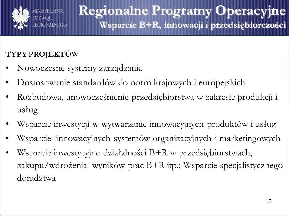 15 Regionalne Programy Operacyjne Wsparcie B+R, innowacji i przedsiębiorczości TYPY PROJEKTÓW Nowoczesne systemy zarządzania Dostosowanie standardów do norm krajowych i europejskich Rozbudowa, unowocześnienie przedsiębiorstwa w zakresie produkcji i usług Wsparcie inwestycji w wytwarzanie innowacyjnych produktów i usług Wsparcie innowacyjnych systemów organizacyjnych i marketingowych Wsparcie inwestycyjne działalności B+R w przedsiębiorstwach, zakupu/wdrożenia wyników prac B+R itp.; Wsparcie specjalistycznego doradztwa