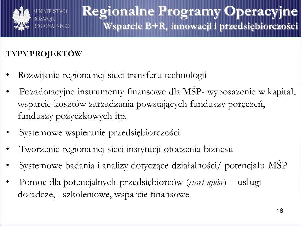 16 Regionalne Programy Operacyjne Wsparcie B+R, innowacji i przedsiębiorczości TYPY PROJEKTÓW Rozwijanie regionalnej sieci transferu technologii Pozadotacyjne instrumenty finansowe dla MŚP- wyposażenie w kapitał, wsparcie kosztów zarządzania powstających funduszy poręczeń, funduszy pożyczkowych itp.