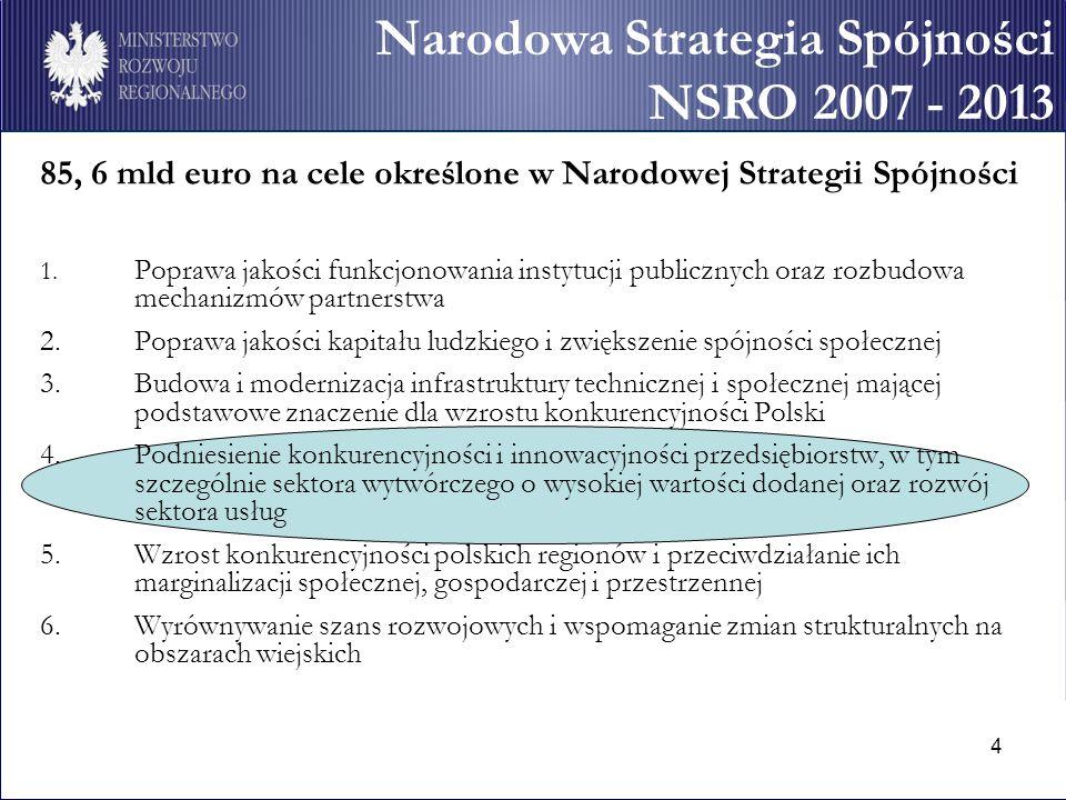 4 85, 6 mld euro na cele określone w Narodowej Strategii Spójności 1.