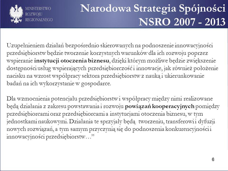 6 Narodowa Strategia Spójności NSRO 2007 - 2013 Uzupełnieniem działań bezpośrednio skierowanych na podnoszenie innowacyjności przedsiębiorstw będzie tworzenie korzystnych warunków dla ich rozwoju poprzez wspieranie instytucji otoczenia biznesu, dzięki którym możliwe będzie zwiększenie dostępności usług wspierających przedsiębiorczość i innowacje, jak również położenie nacisku na wzrost współpracy sektora przedsiębiorstw z nauką i ukierunkowanie badań na ich wykorzystanie w gospodarce.