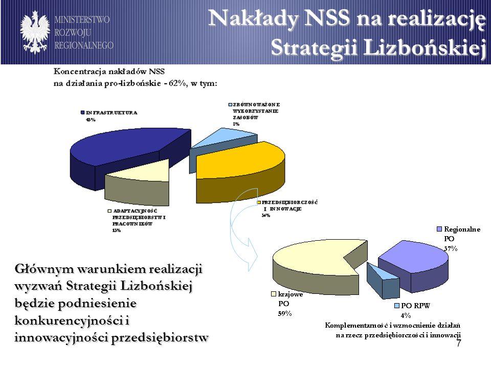 7 Nakłady NSS na realizację Strategii Lizbońskiej Głównym warunkiem realizacji wyzwań Strategii Lizbońskiej będzie podniesienie konkurencyjności i innowacyjności przedsiębiorstw