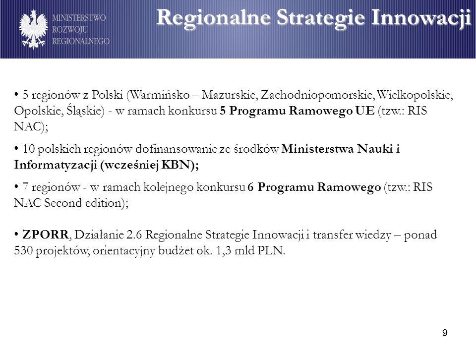 9 Regionalne Strategie Innowacji 5 regionów z Polski (Warmińsko – Mazurskie, Zachodniopomorskie, Wielkopolskie, Opolskie, Śląskie) - w ramach konkursu 5 Programu Ramowego UE (tzw.: RIS NAC); 10 polskich regionów dofinansowanie ze środków Ministerstwa Nauki i Informatyzacji (wcześniej KBN); 7 regionów - w ramach kolejnego konkursu 6 Programu Ramowego (tzw.: RIS NAC Second edition); ZPORR, Działanie 2.6 Regionalne Strategie Innowacji i transfer wiedzy – ponad 530 projektów, orientacyjny budżet ok.