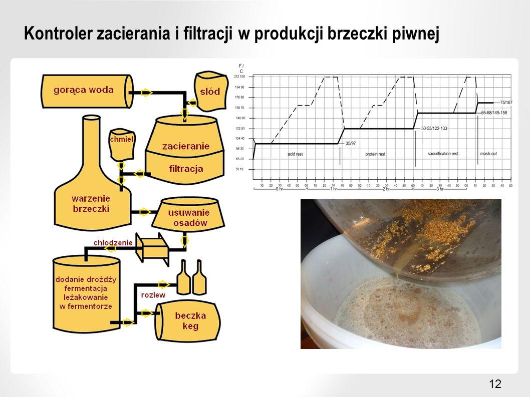 Kontroler zacierania i filtracji w produkcji brzeczki piwnej 12