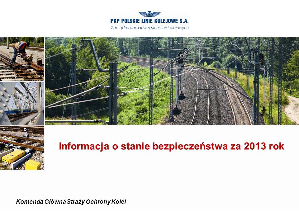 Informacja o stanie bezpieczeństwa za 2013 rok Zarządca narodowej sieci linii kolejowych Komenda Główna Straży Ochrony Kolei