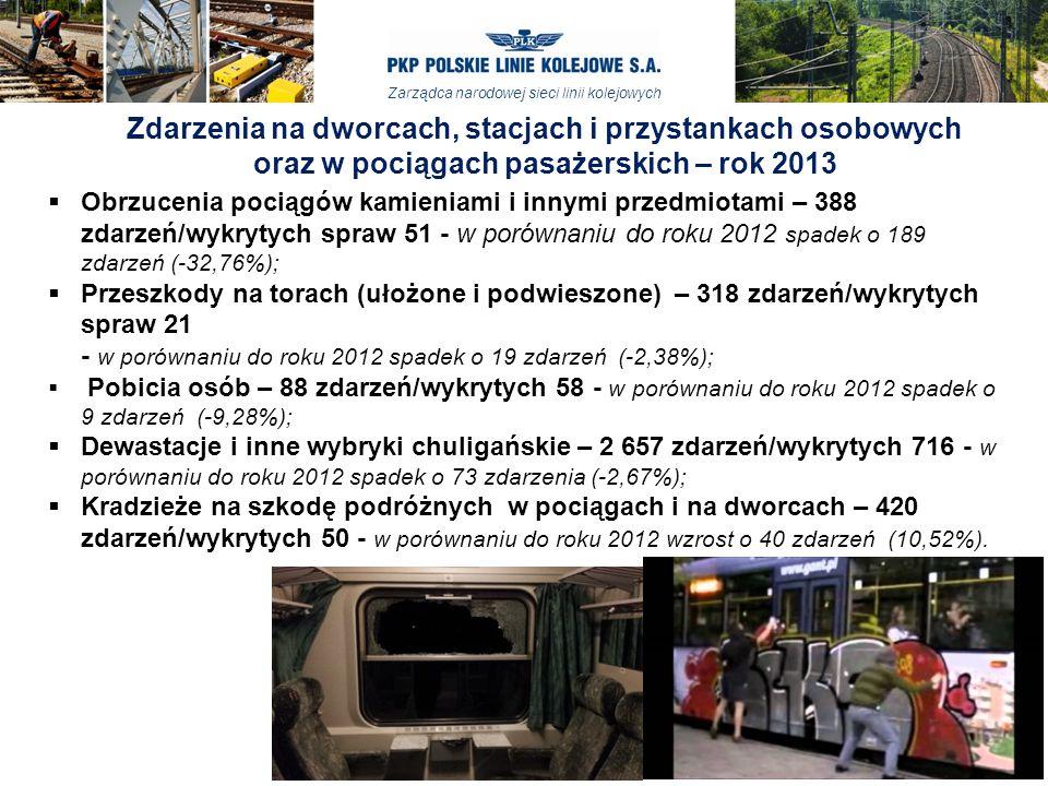 Zarządca narodowej sieci linii kolejowych Zdarzenia na dworcach, stacjach i przystankach osobowych oraz w pociągach pasażerskich – rok 2013  Obrzucen
