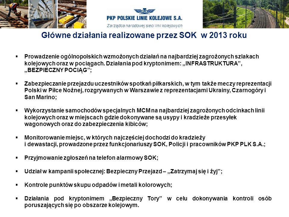 Zarządca narodowej sieci linii kolejowych Główne działania realizowane przez SOK w 2013 roku  Prowadzenie ogólnopolskich wzmożonych działań na najbar