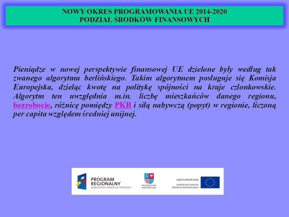 NOWY OKRES PROGRAMOWANIA UE 2014-2020 PROJEKTY POWIATU OSTROWIECKIEGO W RAMACH KOPERT FINANSOWYCH W RAMACH EFS Oś priorytetowa 10.