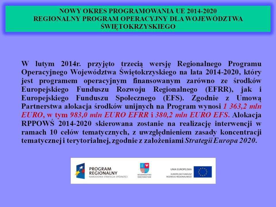 NOWY OKRES PROGRAMOWANIA UE 2014-2020 ALOKACJA W REGIONALNY PROGRAM OPERACYJNY Oś priorytetowaDziałanie 1/EFRR/Innowacje i nauka 2/EFRR/Konkurencyjna gospodarka 3/EFRR/Efektywna i zielona energia 4/EFRR/Dziedzictwo naturalne i kulturowe 5/EFRR/Nowoczesna komunikacja 6/EFRR/Rozwój miast 7/EFRR/Sprawne usługi publiczne 8 /EFS/ Rozwój edukacji i aktywne społeczeństwo 9/EFS/ Włączenie społeczne i walka z ubóstwem 10/EFS/Otwarty rynek pracy 11Pomoc Techniczna