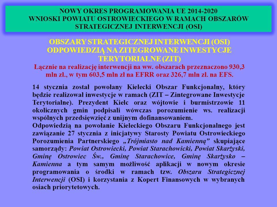 NOWY OKRES PROGRAMOWANIA UE 2014-2020 UDZIAŁ POWIATU OSTROWIECKIEGO W KOPERTACH FINANSOWYCH W RAMACH OSI W wyniku ogromnego zaangażowania inicjatorów Porozumienia a w szczególności Powiatu Ostrowieckiego oraz Gminy Ostrowiec Św.
